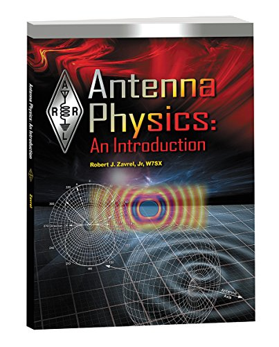 Antenna Physics: An Introduction (English Edition) (Ham Antenne)