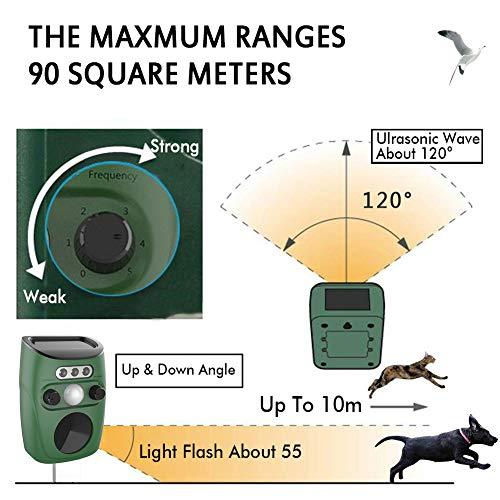 Zoom IMG-2 glamsvill repellente per gatti energia