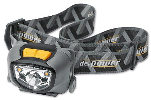 depower-led-stirnlampe-mit-spot-u-mit-weitwinkellicht-sensor-auto-dimming-3x-aaa-181-lumen-ansi-dp-8