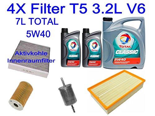 Filtro pacchetto Inspektionskit VW MULTIVAN T5BUS 3.2V64X + 7L 5W40olio