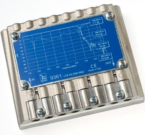 TELEWIRE-Filter lte-a TW 9362 Diplexer Filter