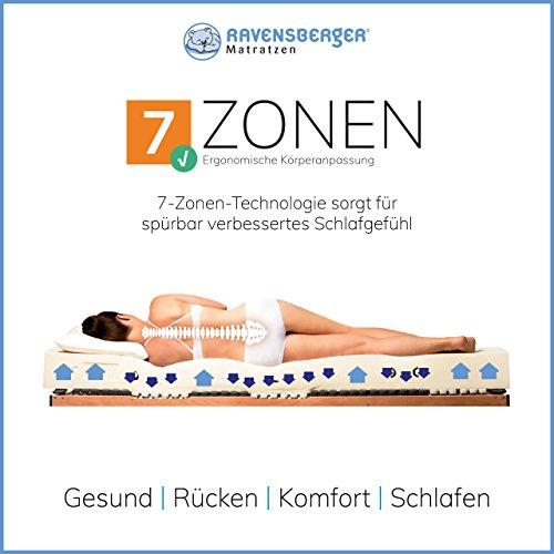 Ravensberger 7-Zonen NATUR Latexmatratze LATEXCO 85% Natur H3 - 5