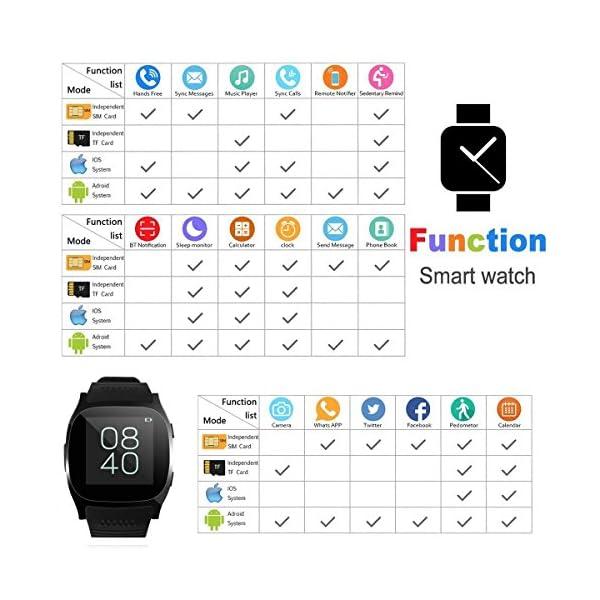 CanMixs Smartwatch CF02 es compatible con la tarjeta SIM Reloj de pulsera TF con cámara Podómetro Sleep Monitor Message Sync notifica el reproductor de música sedentaria para el teléfono Android IOS 7