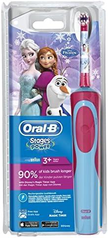 Die besten Elektrische Zahnbürsten im Vergleich