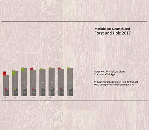 Marktbilanz Deutschland Forst und Holz 2017, 1 CD-ROM