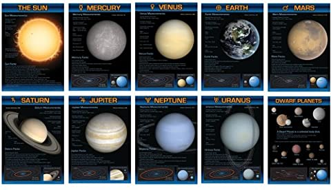 Planets Bulletin Board