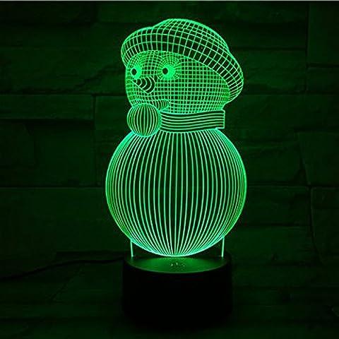 CLG-fly en la víspera de Navidad el muñeco de nieve 3D color de luz LED táctil óptica don luces LÁMPARA LUZ DE NOCHE,toque color,más de 1000