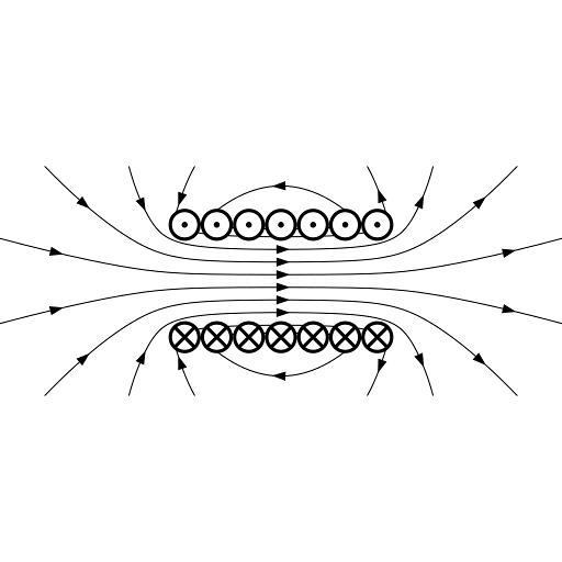 Elektromagnetismus