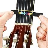 JuconiroMusic Gitarren Noten-Aufkleber für das Griffbrett inkl. GRATIS E-BOOK