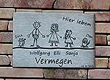 Familienschild /Namensschild / Türschild in Edelstahl gebürstet, 150x100 mm, selbstklebend oder mit zwei seitlichen Bohrungen zur Schraubmontage lieferbar