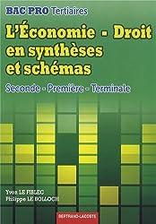 L'Economie-Droit en synthèses et schémas