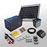 Britalitez Solar Lighting Kit, Small, Suited for Sheds, Summer Houses, Small Outbuildings, Stables, Garage, Container, Off The Grid Power