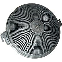 Filtro carbón campana CC-60 Teka Leroy Merlin