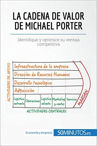 La cadena de valor de Michael Porter: Identifique y optimice su ...