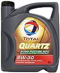 Total 183199 Quartz 9000 Futur...