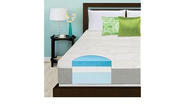 slumber solutions choose your comfort 12inch fullsize gel memory foam mattress amazoncouk kitchen u0026 home - Slumber Solutions