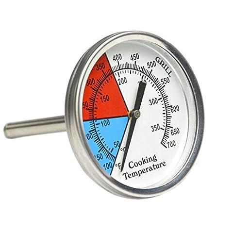 Onlyfire Edelstahl Grillthermometer bis 350°C/700°F, Ø 53 MM, Thermometer für alle Grills, Ofen, Smoker, Räucherofen und Grillwagen, analog, Grillzubehör (Anzeige: Celsius und (Smoker Grill Teile)