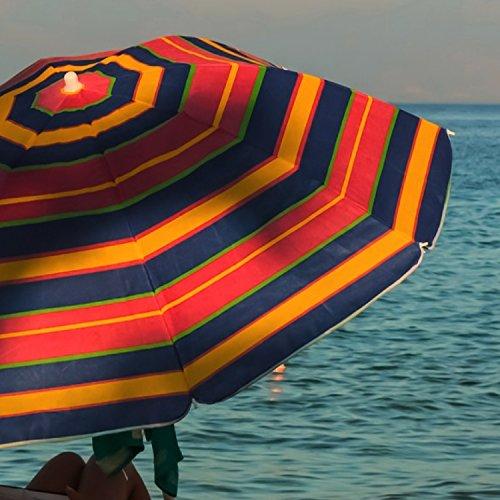 te-lo-mereces-verano-anuncio-el-corte-ingles-2015