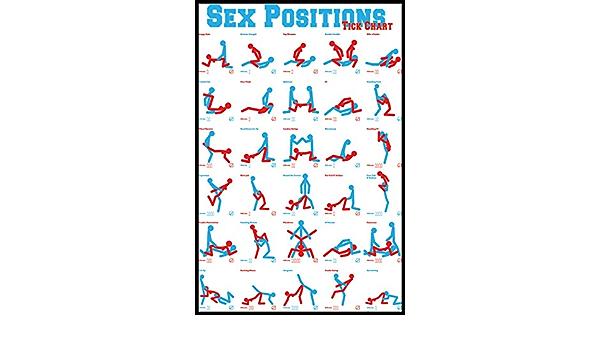 Positions tick chart sex Cheap Trick