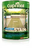 Best Deck Paints - Cuprinol Anti-slip Decking Stain Natural 5L Review