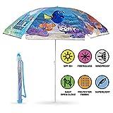 Windproof Patio Umbrellas - Best Reviews Guide