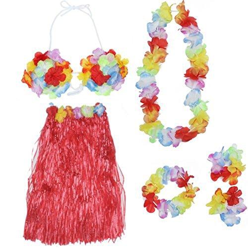 - Tropische Kostüme