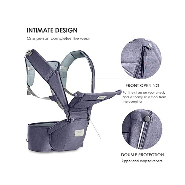 SONARIN 3 in 1 Breathable Hipseat Baby Carrier,Front Opening Design,Sun Protection,Multifunction,Adapted to Your Child's Growing, 100% Guarantee and Free DELIVERY,Ideal Gift(Blue) SONARIN Applicable age and Weight:0-36 months of baby, the maximum load: 25KG, and adjustable the waist size can be up to 47.2 inches (about 120 cm). Material:designers carefully selected soft and delicate Cationic twill cloth. Resistant to wash, do not fade, ensure the comfort and wear resistance, Inner pad: EPP Foam,high strength,safe and no deformation,to the baby comfortable and safe experience. Description:patented design of the auxiliary spine micro-C structure and leg opening design, natural M-type sitting.Widened shoulder strap, Widened seat surface, thickened cushion, let the baby and mother enjoy the joy. H-type bridge belt, effectively fixed shoulder strap position, to prevent shoulder straps fall, large buckle, intimate design, make your baby more secure. 6