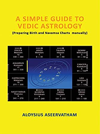 A Simple Guide To Vedic Astrology: Preparing Birth and