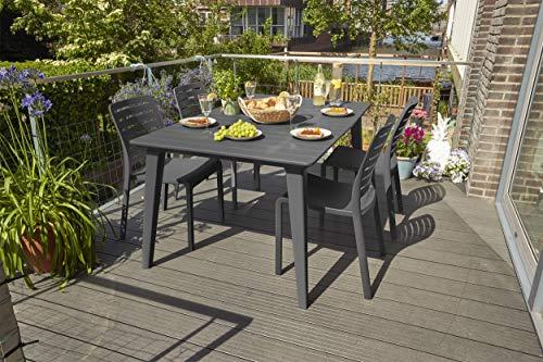 Mejores Mesas Para Jardín De Plástico Jardintotal Com