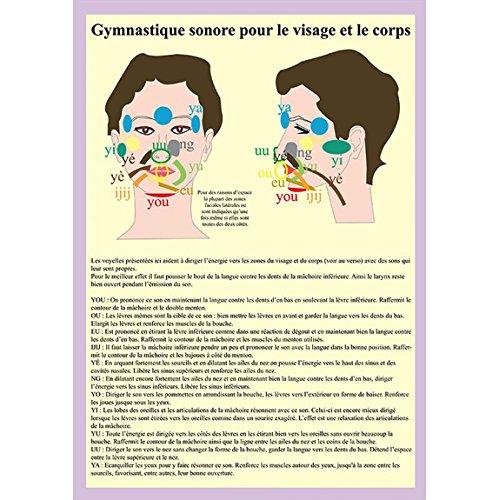 Gymnastique Sonore pour le Visage et le Corps - Planche A4