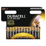Duracell MN2400 Plus Power Alkaline A...