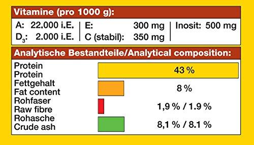 JBL NovoTab 30240 Alleinfutter