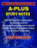 APSN CFA 2013 Level 1 Study Session Fixed Income Investments: Analysis and Valuation