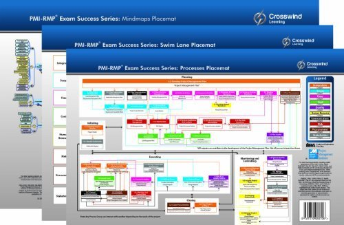 PMI-RMP Exam Success Series: Placemat Combo Pack by MBA, CAPM, Project +, CSM, CCBA, PMI-SP, PMI-RMP, PMI-ACP, PMP, PgMP Tony Johnson (2013-04-22) - Serie 5 Combo Pack