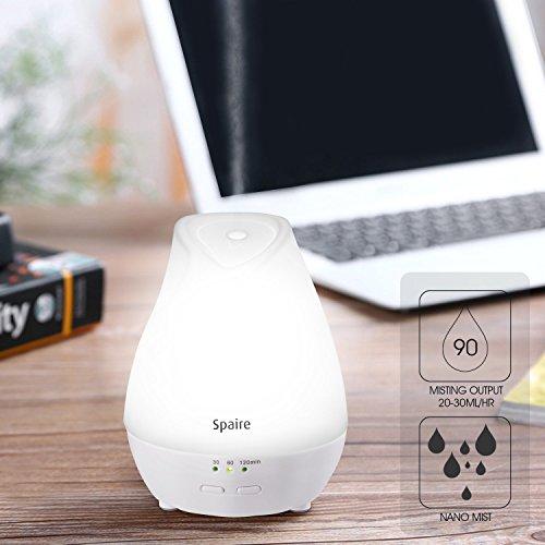 Spaire Umidificatore Ultrasuoni USB 90ML con 7 colore LED Diffusore di Aromi...