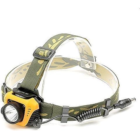 ThorFire Torcia Frontale LED Luce Faro Lampada Impermeabile all'Acqua Sensore Operativo Ideale per Campeggio,Trekking,Emergenza Usando 18650 Batteria  R5