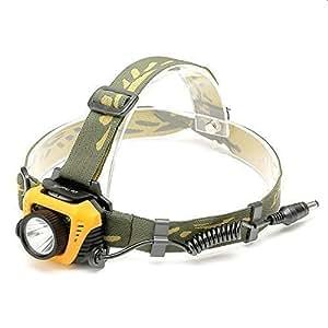ThorFire Torcia Frontale LED Luce Faro Lampada Impermeabile all'Acqua Sensore Operativo Ideale per Campeggio,Trekking,Emergenza Usando 18650 Batteria XP-G2 R5