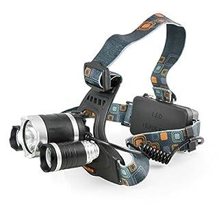 Grenhaven wiederaufladbare LED Kopflampe Stirnlampe Headlamp mit einstellbarem Fokus ideal zum Wandern, Klettern usw.