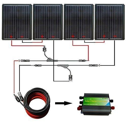 ecoworthy 360Watt 12/24Volt Solar Panel System Kits: 4Stück 90W Mono Solarzellen mit 45A PWM Laderegler für Off Grid RV Auto Camping Outdoor 360 Panel-system