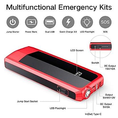 Audew Arrancador de Coche Pantalla LCD Jump Starter de 20000mAh 1500A hasta Todo Tipo Gas o 8.5L en Diesel con LED Flashlight Puertos de Carga Dual USB