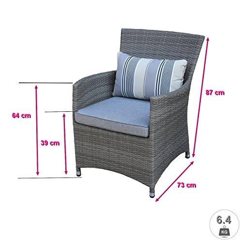 outdoor lounge set diego garden dining set poly rattan. Black Bedroom Furniture Sets. Home Design Ideas