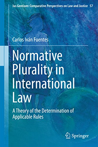 Normative Plurality in International Law: A Theory of the Determination of Applicable Rules (Ius Gentium: Comparative Perspectives on Law and Justice)