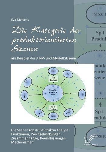 Die Kategorie der produktorientierten Szenen am Beispiel der AMV- und ModelKitszene por Eva Mertens