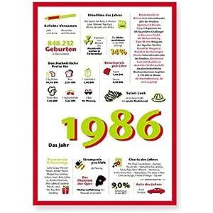 Tolle Geschenkidee: Jahreschronik 1986