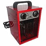 D Electric heater Riscaldatore a Risparmio Energetico Domestico a Bagno Doppio Uso Di Risparmio Energetico Ventilatore Elettrico Ventilatore Bagno Elettrico Impermeabile,Rosso