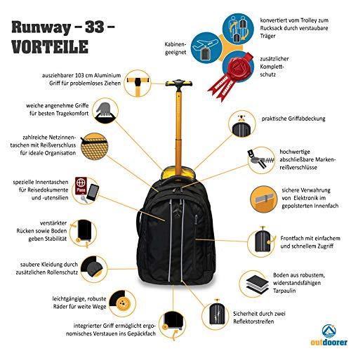 rucksack-koffer-von-runway