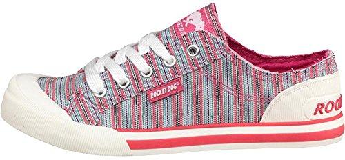 Rocket Dog , Chaussures de ville à lacets pour femme Pink/White/Blue/Grey/Green