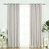 Home Fashion Blackout Curtains Purples Review and Comparison