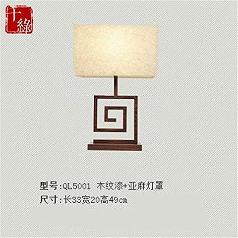 The Lamps , wood-grain paint + linen hood button