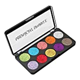 Glitter Eyeshadow Review and Comparison